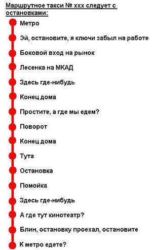 Приколы: Вадителям маршруток посвящаецца...