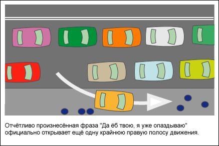 Приколы: Новые правила ПДД для мегаполисов))) (13 фото)