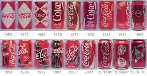 Девушки: Эволюция популярных напитков